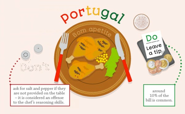 Dining Etiquette Around the World - 01