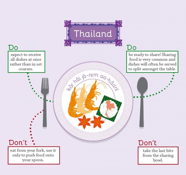 Dining Etiquette Around the World - 02