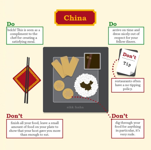 Dining Etiquette Around the World - 05