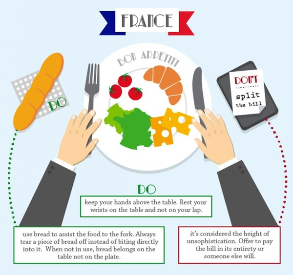 Dining Etiquette Around the World - 06