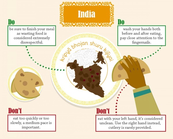 Dining Etiquette Around the World - 07