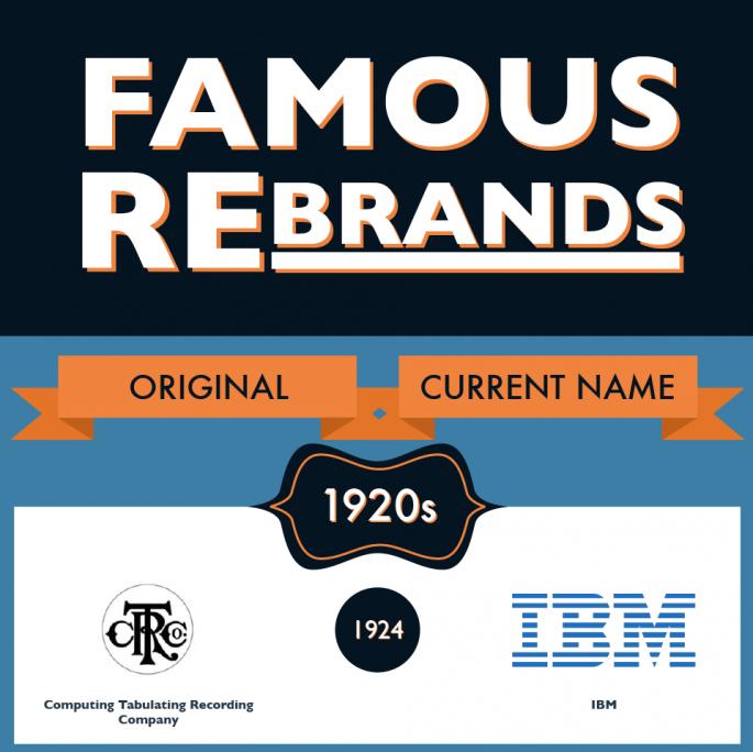 Famous Rebrands 1