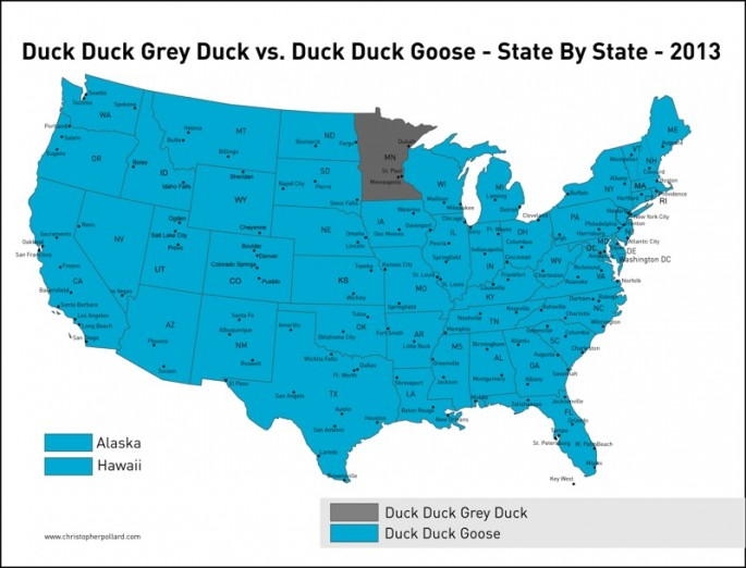 Gray Duck vs Goose