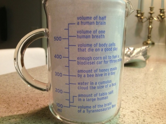 Interesting Measuring Cup - 02