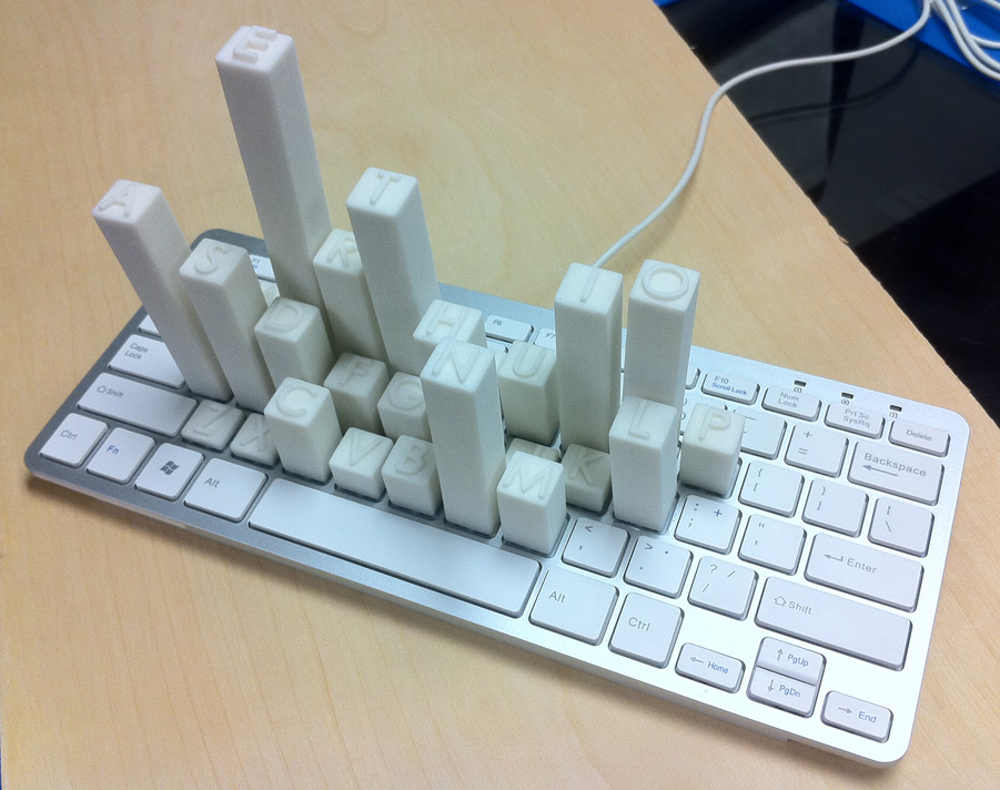 Keyboard 3-D bar graph show frequency of letter usage