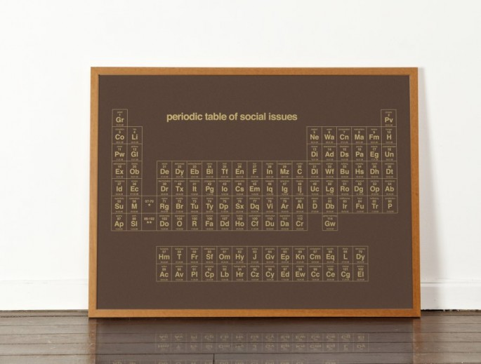 Periodic Table of Social Ills - 01