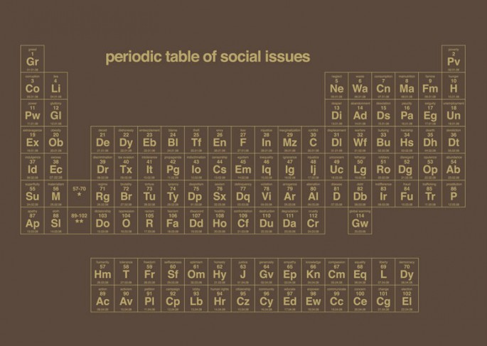 Periodic Table of Social Ills - 05