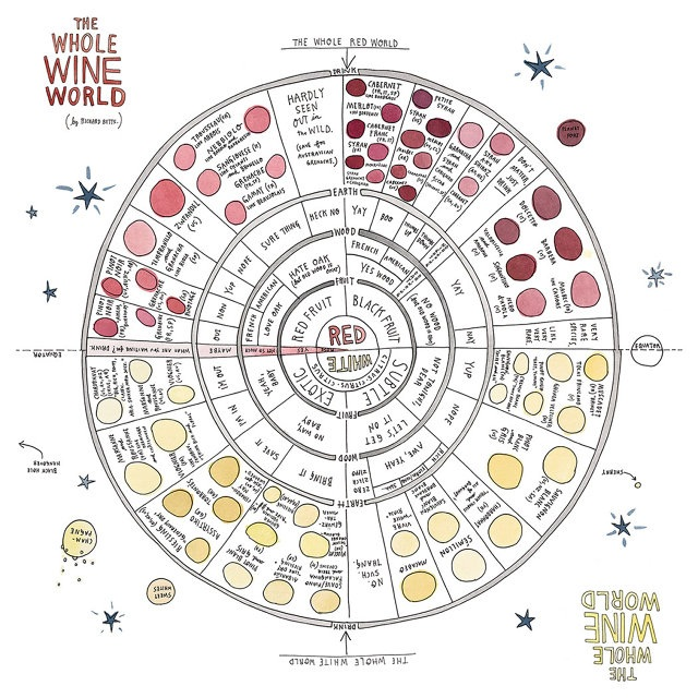Scratch-and-sniff Wine Book - 05