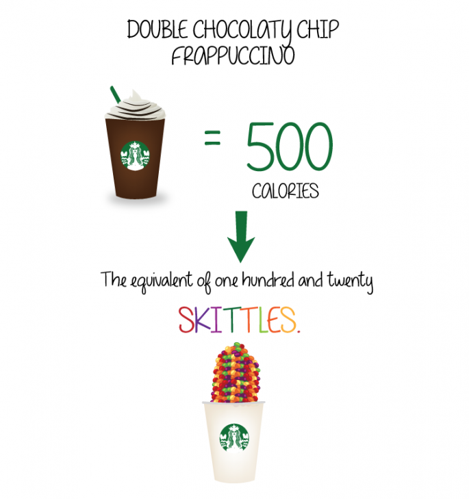 Starbucks Drinks 3