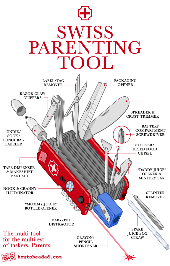 Swiss-Parenting-Tool