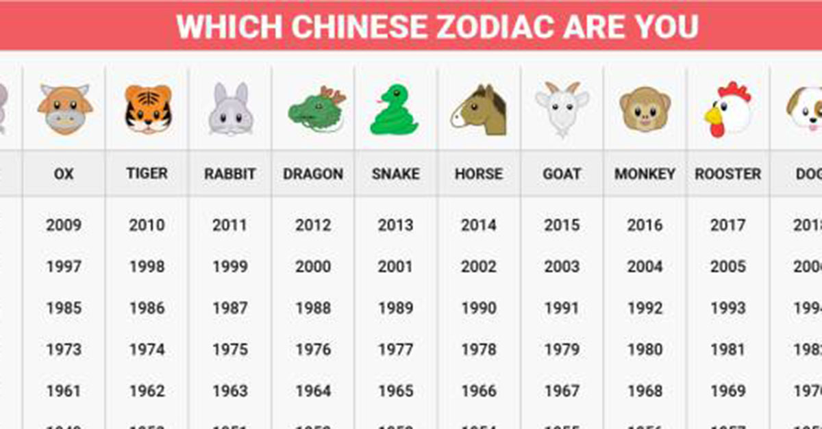 Learn How Your Chinese Zodiac Sign Affects Life Without You Even Realizing It